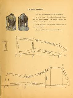 What We Did When The Power Went Out (Sewing In Walden): Ladies' Basque 1888