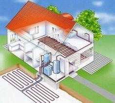 La geotermia de baja temperatura. Pilotes térmicos