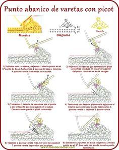 Filet Crochet, Crochet Picot Edging, Crochet Cord, Crochet Diagram, Crochet Motif, Crochet Lace, Crochet Stitches For Beginners, Crochet Stitches Patterns, Crochet Basics