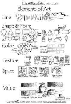 Great printable of the basic elements of art in very simple illustrations. Even young children could understand it, yet the it could work even for high schoolers. I remember this worksheet in my high school art class Elements Of Art Line, Elements And Principles, Design Elements, Formal Elements Of Art, Middle School Art, Art School, High School, School Stuff, Documents D'art