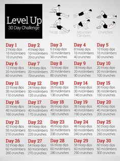Complex 30 day challenge - tricep dips, mountain climbers and crunches