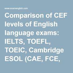 Comparison of CEF levels of English language exams: IELTS, TOEFL, TOEIC, Cambridge ESOL (CAE, FCE, PET, KET, CPE, BULATS, BEC), PTE and Michigan Test.