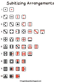 """It's time for. This week, I made dot plates for subitizing: I know you may be thinking, """"Well, duh, easy enough to make . Numbers Kindergarten, Teaching Numbers, Math Numbers, Teaching Math, Subitizing Activities, Math Strategies, Math Resources, Singapore Math, Math Intervention"""