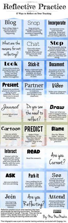 Reflective Practice- Are you Doing it? Via Mia MacMeekin @ http://anethicalisland.wordpress.com/2013/07/05/reflective-practice-are-you-doing-it/