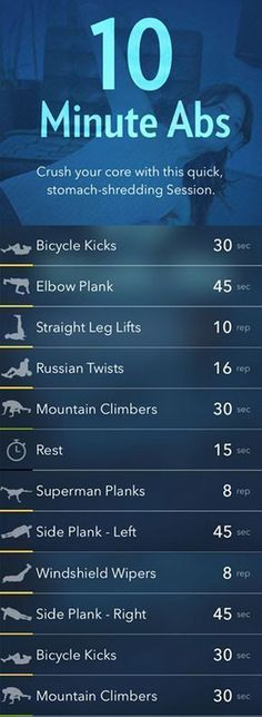 10 Minutes Ab Workout