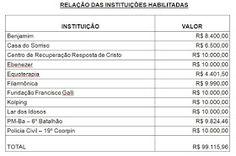 NONATO NOTÍCIAS: BONFIM:  ONZE INSTITUIÇÕES SERÃO BENEFICIADAS COM ...