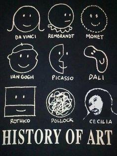 history of art - da vinci, van gogh and cecilia...