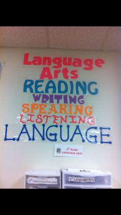Language Arts: Reading, Writing, Speaking, Listening, LANGUAGE!