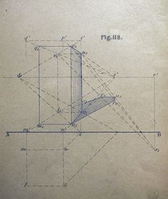 surface fragments: Perspective drawings by V. Pellegrin, 1873, and Ernest Norling, 1929