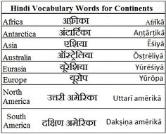 spoken english vocabulary with tamil meaning pdf