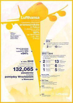 #Lufthansa - #Wrocław. Fakty i liczby.