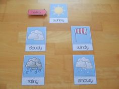 materialwiese: Wetterbeobachtungskarten für die Tafel