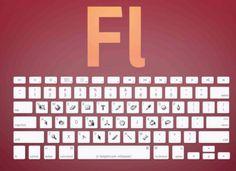 Les raccourcis clavier des logiciels Adobe ieup.fr/1Dp8WAG #Photoshop #InDesign #Illustrator