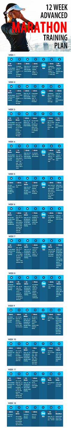 12 WEEK ADVANCED MARATHON TRAINING PLAN. Join our Marathon Training Group to…