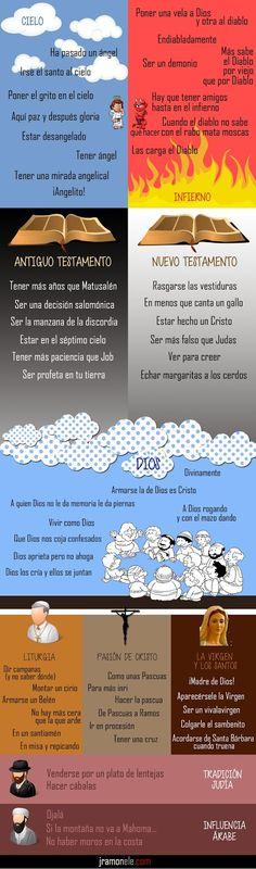 Infografía: expresiones de origen religioso en español, by JRamónELE