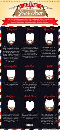Best Beard Style For A Round Face, Oval Face, Weak Chin And More