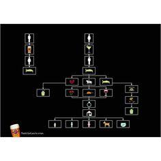 Men vs. Women: Drinks?