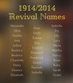 Names that were in both the 1914 and 2014 UK top Cute Baby Names, Unique Baby Names, Baby Girl Names, Boy Names, Vintage Baby Names, Baby Boy, Book Writing Tips, Writing Prompts, Name Inspiration