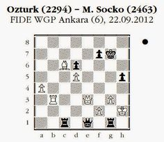 Attacking chess tactic. Black to move. How should black proceed? www.echecs-et-strategie.fr #echecs #chess