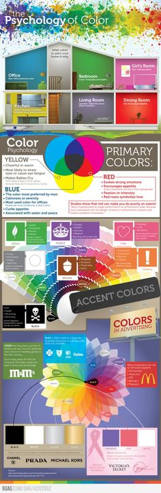 Psychology infographic and charts Color theory.The psychology of colours - How to use colours in interior design -. Web Design, House Design, Design Color, Design Ideas, Graphic Design, Logo Design, Design Basics, Brand Design, Design Projects