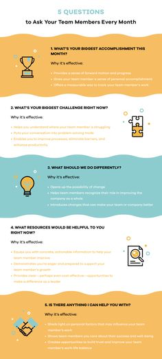 Asking your team the right questions can make you a more effective leader. These 5 questions can improve your team's morale, productivity, and quality of work. Employee Morale, Staff Morale, Team Morale, Leadership Coaching, Leadership Development, Leadership Quotes, Staff Motivation, Morale Boosters, Employee Retention