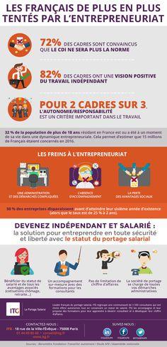 Infographie : les cadres de plus en plus tentés par l'entrepreneuriat – Entreprendre.fr