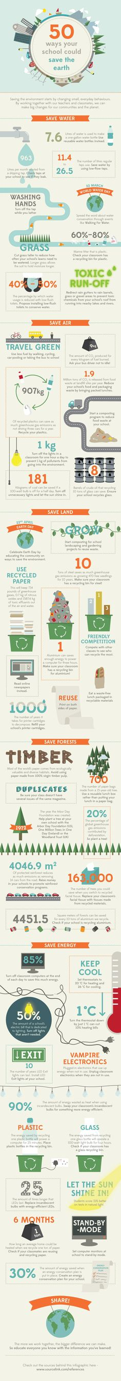 50 Ways Your School Could Save the Earth #infographic #Environment