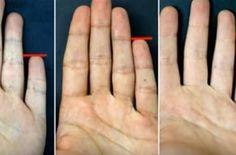 Τι σημαίνει το μικρό δάχτυλο για την προσωπικότητά σας Chinese, Life, Hands, Spirit, Chinese Language