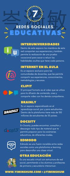 Infografía sobre redes sociales educativas. Apps For Teaching, Teaching Tools, Teaching Resources, Professional Development For Teachers, Virtual Class, La Red, Instructional Design, College Hacks, Community Manager