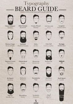 Franklin Gothic, Gill Sans, Helvetica Neue and more get reimagined as styles of facial fuzz, in Christian Goldemann's brilliant Typography Beard Guide. Moustaches, Cool Mustaches, Bart Trend, Popular Beard Styles, Goatee Beard, Men Beard, Beard Oil, Gill Sans, Types Of Beards