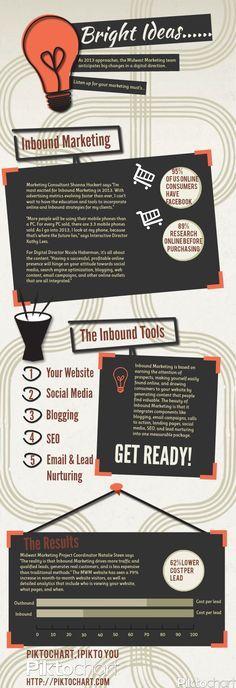 Why #Inbound #Marketing makes so much sense! #Infographic