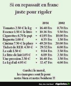 RIGOLOTES.fr - Les meilleures images et blagues du net! Rage, Funny Art, Satire, Illusions, Decir No, Online Business, Affirmations, Funny Quotes, Jokes