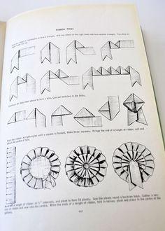 millinery patterns - Google Search