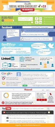 10 Best Social Media Infographics of 2012