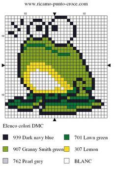 disegno punto croce rana 001 sapo