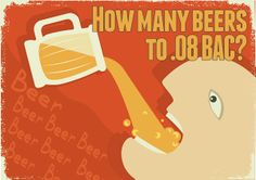 One of the biggest considerations a person may have before a night on the town is the number of drinks he or she can consume before being Drunk Driving, Under The Influence, Law Enforcement, Keep In Mind, Drugs, Drinking, Blood, Alcohol, Beer