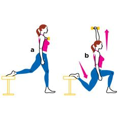 magazine Core Exercises: Trim and Tone Your Waistline Rear-Foot Elevated Split Squat with Overhead Press Waist Workout, Butt Workout, Woman Workout, Workout Gear, Womens Health Magazine, Split Squat, Overhead Press, Chest Muscles, Sport Fitness