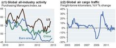 The 96 Charts That Have To Be Seen To Believed For 2013 photo