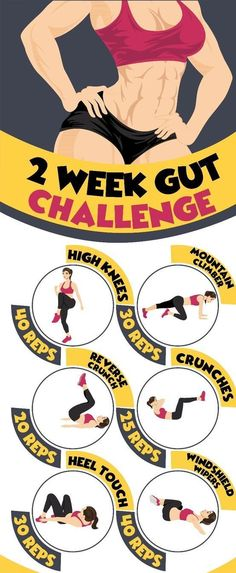 2 Week Gut Challenge - Upper Abs, Middle Abs, Lower Abs Workouts - Butt And Gut Challenge - Fitness Workouts, Fitness Herausforderungen, Mens Fitness, At Home Workouts, Health Fitness, Health Diet, Lower Ab Workouts, Workout Diet, Beauty And Fitness