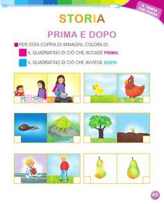 Italian Language, Learning Italian, Grade 1, Reception, Dads, Study, Education, Sayings, School