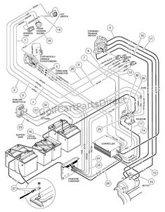Ezgo Key Switch Wiring Diagram Typical 36 Volt Volts Golf Cart Pinterest Carts 1997 Club Car Gas Ds Or Electric Parts Accessories