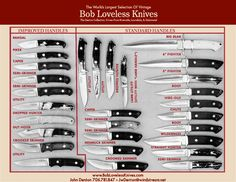 All the knife shapes and names of Bob Loveless knife designs. For more history go to our website and join our newsletter. Visit us on Facebook too!