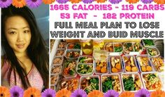 HOW TO MEAL PREP LIKE A FITNESS MODEL / BIKINI COMPETITOR | Full meal pl...