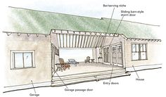 Architect Katie Hutchison has observed that breezeways are making a comeback. She offers three carefully considered designs for homebuilders. Learn if one of these three breezeways is right for your next project. Fine Home Building, Building A House, Dog Trot House, Tree Lined Driveway, Three Season Room, Ranch Remodel, Roof Lines, Gable Roof, Garage Apartments
