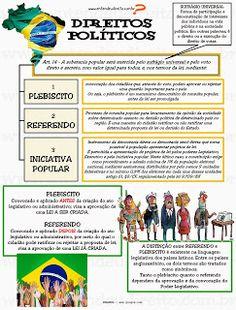 Constituição Federal - CF - 1988    Título II    Dos Direitos e Garantias Fundamentais    Capítulo IV  Dos Direitos Polític...