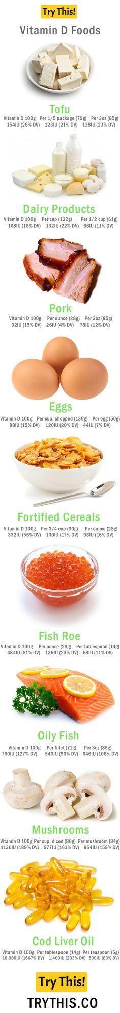 Vitamin D Foods: Top Foods Highest in Vitamin D #followback #F4F #instafollow #tagforlikes #vitamins
