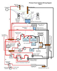 6b183c6d618d2cde7b800eedcf02e33c sailing yachts sailing boat typical wiring schematic diagram instrumentpanelwiring jpg basic 12 volt boat wiring diagram at n-0.co