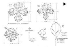 Schema fiori Ortensia