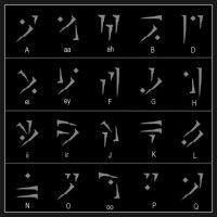 TES fonts - alfabeto TES