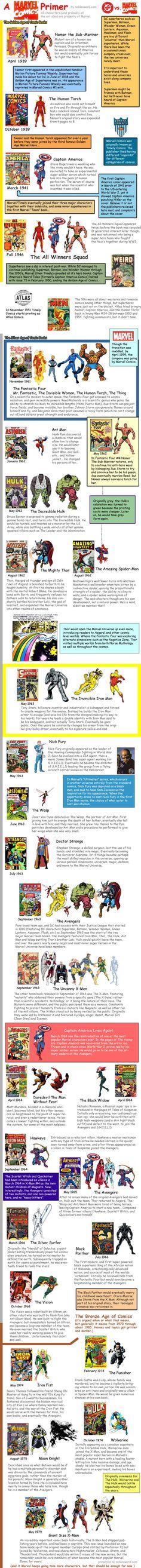Tremendously Huge Marvel Comics Infographic - Avengers Movie Prep | NobleSword